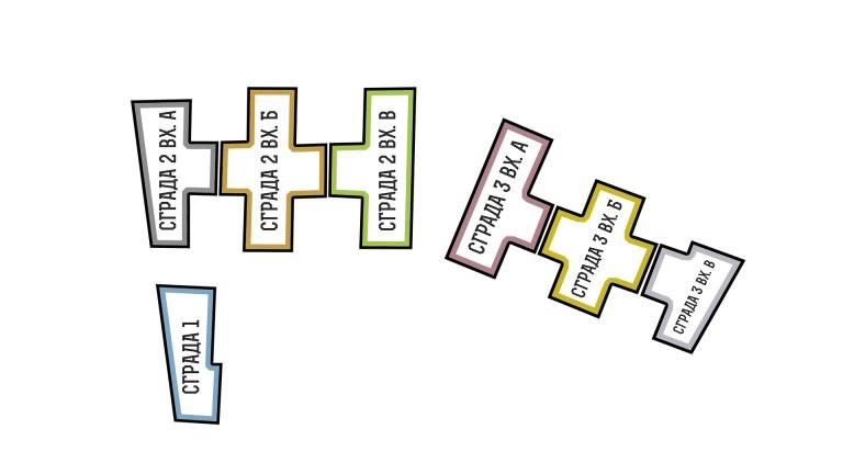 Генерален план: Затворен комплекс с просторни апартаменти в предпочитан район на София